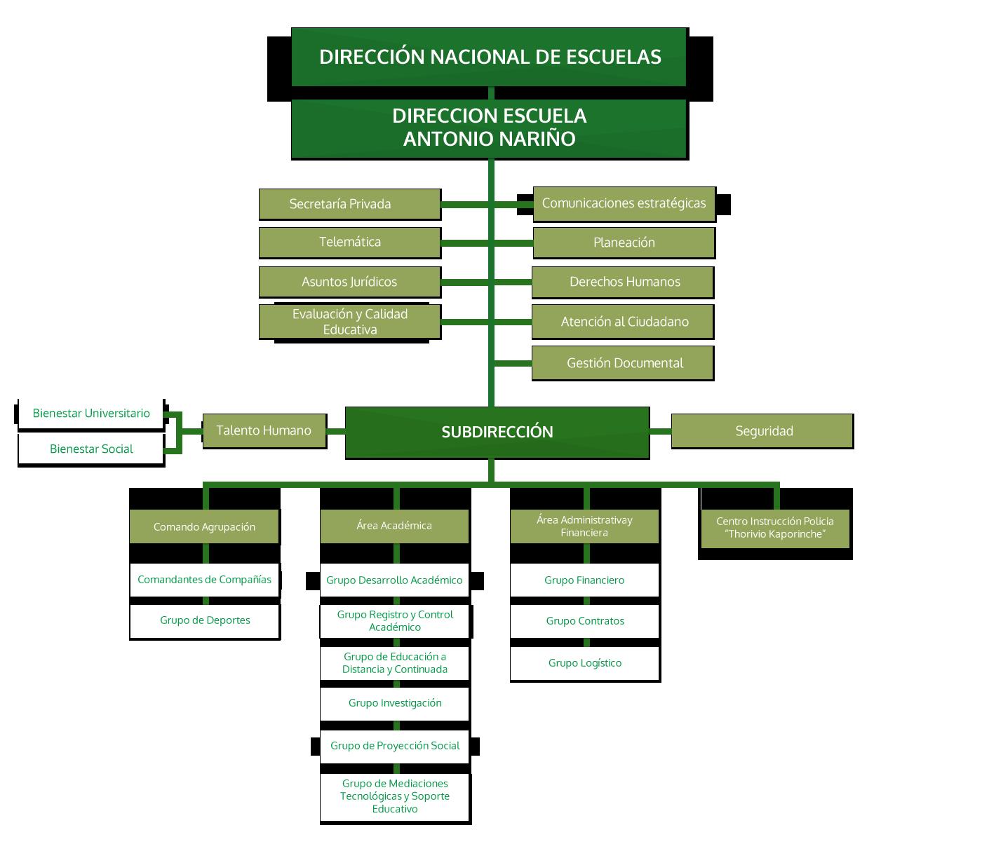 Escuela Antonio Nariño