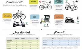 grafica-ciclomotores