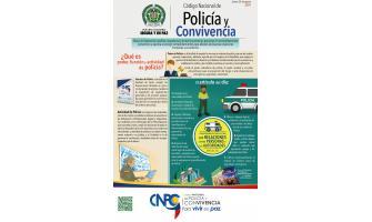 El artículo del día: Comportamientos que afectan las relaciones entre personas y las autoridades